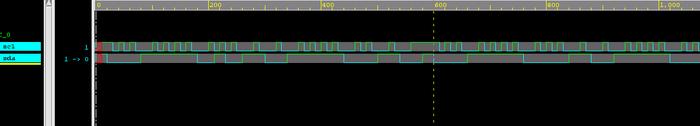 i2c_waveform-700x126