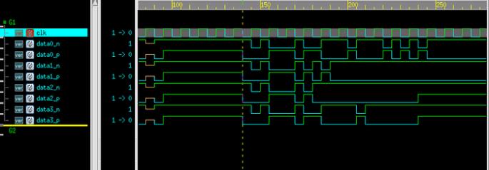 csi2_waveform-700x245