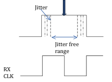 jitter-free-range-frequency