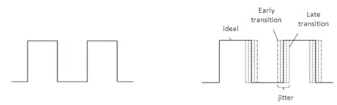 periodic-signal-jitter