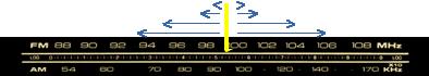 phase-alignment-radio