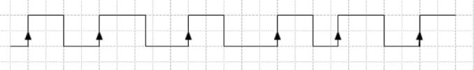 variable-period-clock